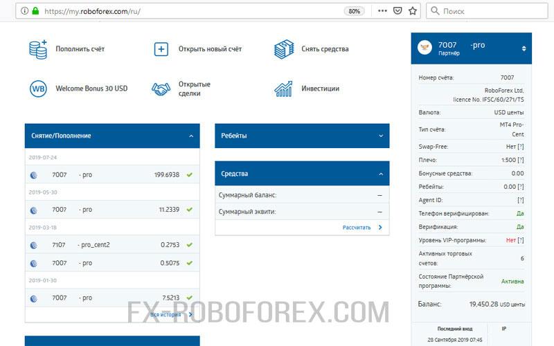 Roboforex-партнерский-кабинет